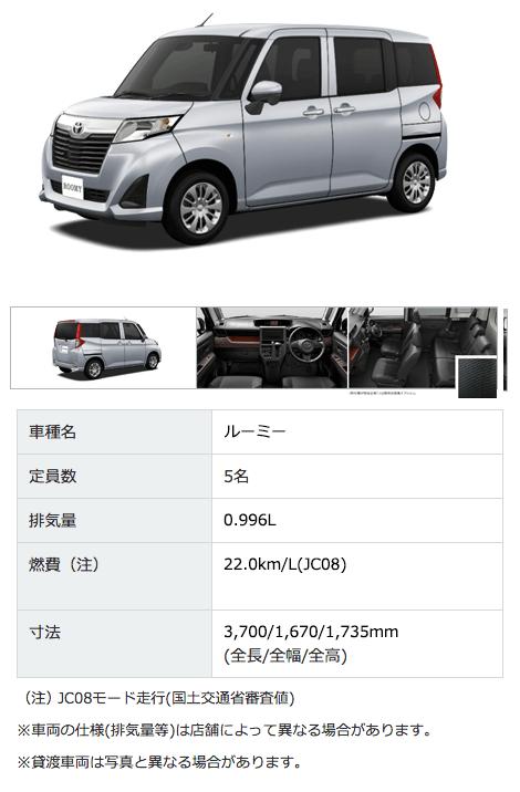 トヨタ ルーミー roomy 2016発売モデル